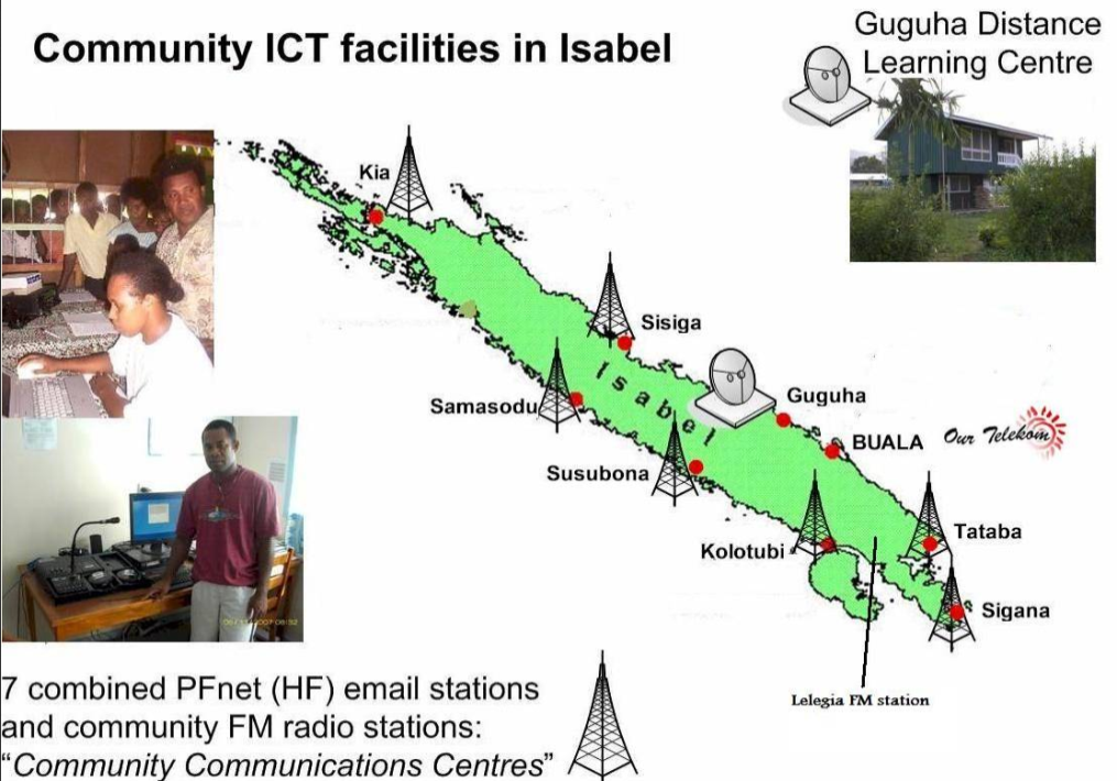 Community-based radio network for development and learning